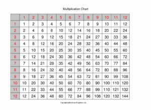 Multiplication Table Chart 1-12