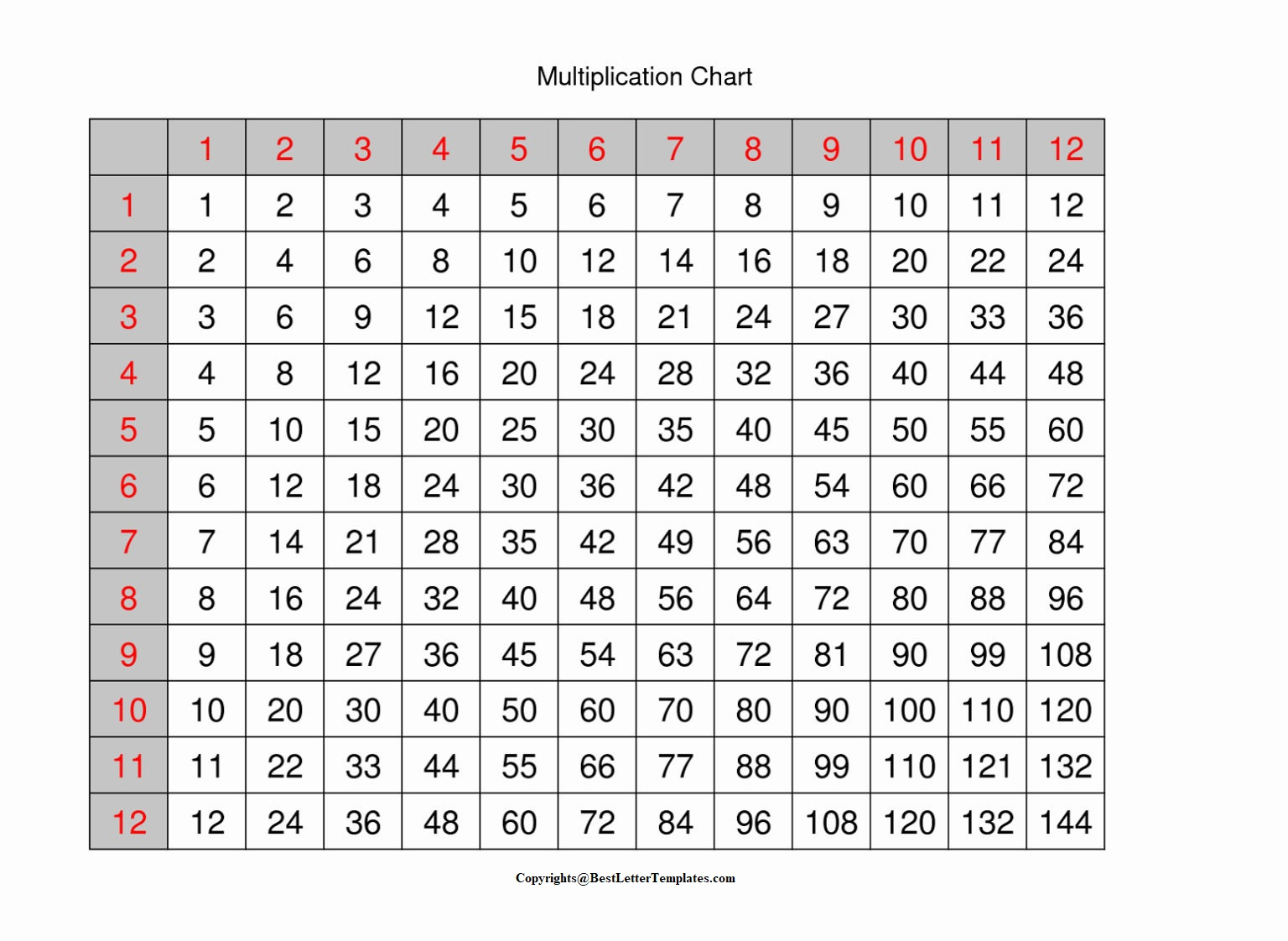 4+ Free Printable Blank Multiplication Table 1-12 Chart PDF | Best Letter Templates