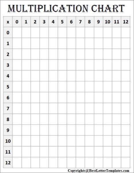 Multiplication Table 1-12 Worksheet