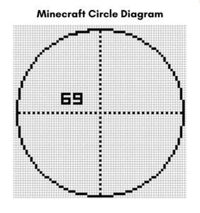 Minecraft Circle Diagram