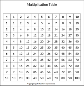 Multiplication Table Chart 1 - 10