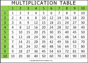 Printable Multiplication Chart 1 To 10