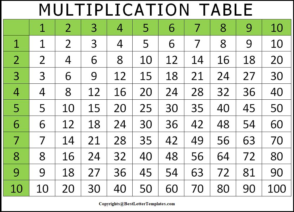 Printable Multiplication Chart 1 To 10