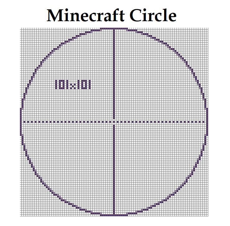 Minecraft Circle Chart